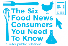 The Six Food News Consumers You Need to Know